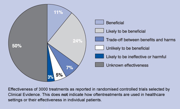 figure from BMJ.jpg